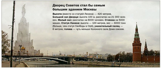 Moscow Palace of Soviets 15