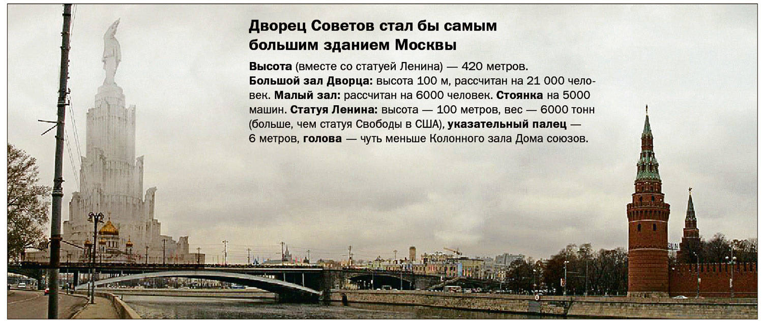 Moscow Palace Of Soviets Soviet Architectural Giant