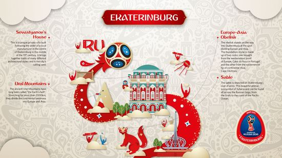Official Look of Host Cities of World Cup 2018 in Russia - Ekaterinburg