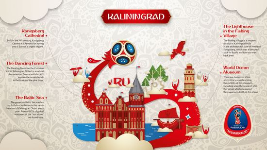 Official Look of Host Cities of World Cup 2018 in Russia - Kaliningrad