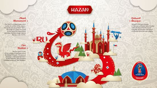 Official Look of Host Cities of World Cup 2018 in Russia - Kazan