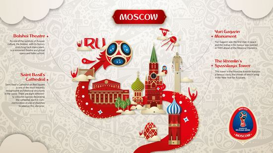 Official Look of Host Cities of World Cup 2018 in Russia - Moscow