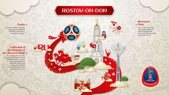Official Look of Host Cities of World Cup 2018 in Russia - Rostov-on-Don