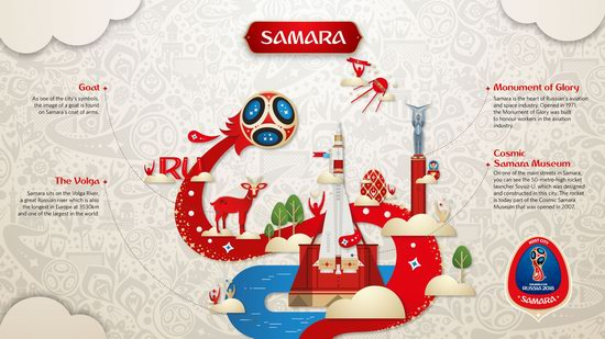 Official Look of Host Cities of World Cup 2018 in Russia - Samara