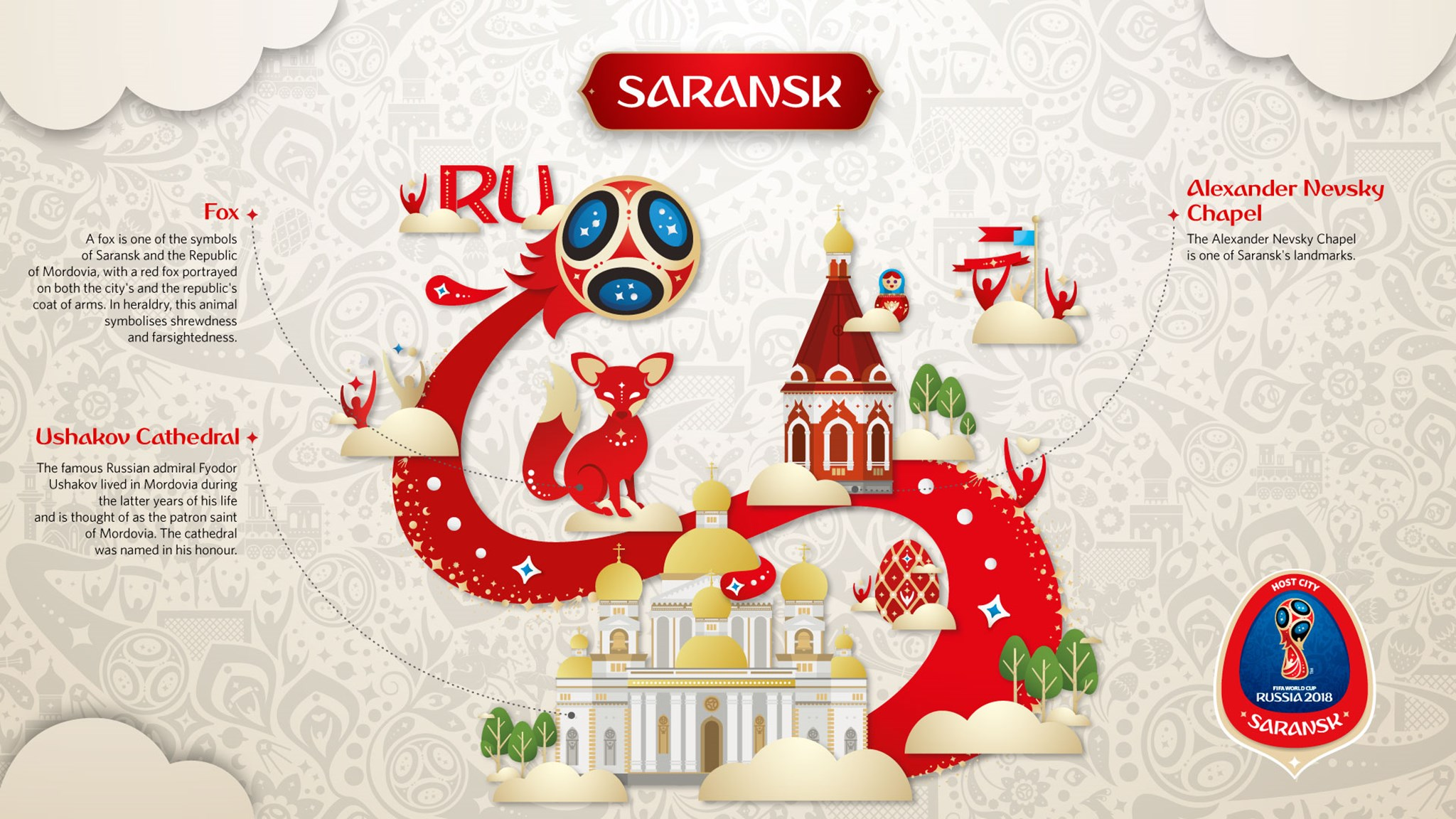Official Look of Host Cities of World Cup 2018 in Russia Russia