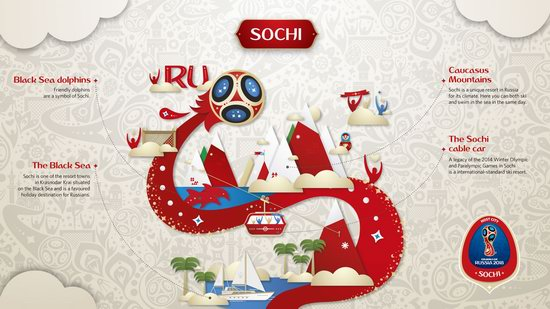 Official Look of Host Cities of World Cup 2018 in Russia - Sochi