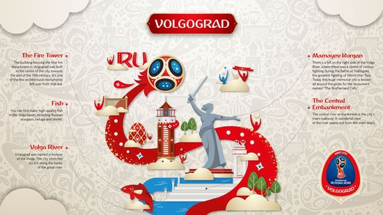 Official Look of Host Cities of World Cup 2018 in Russia - Volgograd