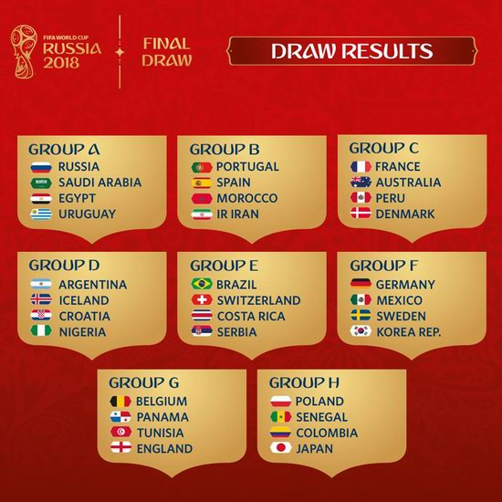 Final Draw of the FIFA World Cup 2018 in Russia, photo 3