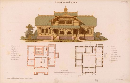 Urban and Rural Buildings of the Russian Empire, picture 10