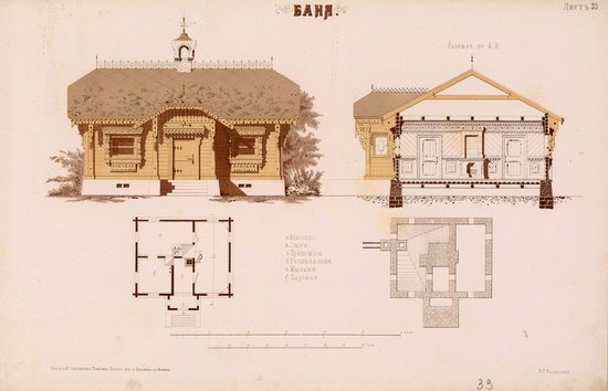 Urban and Rural Buildings of the Russian Empire, picture 15