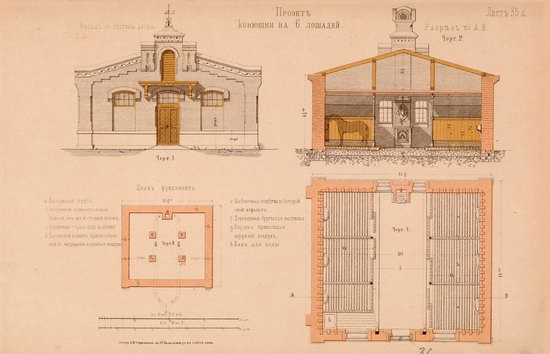 Urban and Rural Buildings of the Russian Empire, picture 17