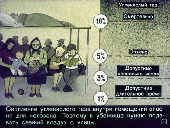 Soviet Filmstrip for Kids about Nuclear War Shelters in 1970, picture 15