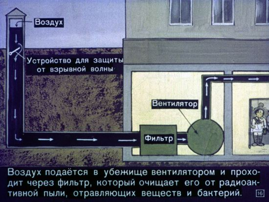 Soviet Filmstrip for Kids about Nuclear War Shelters in 1970, picture 16