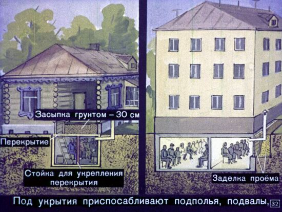 Soviet Filmstrip for Kids about Nuclear War Shelters in 1970, picture 32