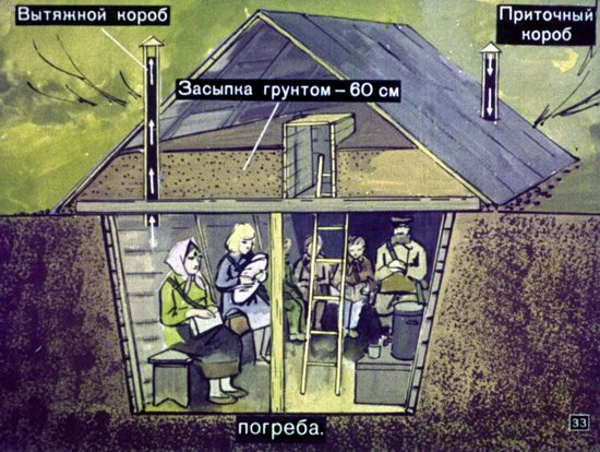 Soviet Filmstrip for Kids about Nuclear War Shelters in 1970, picture 33