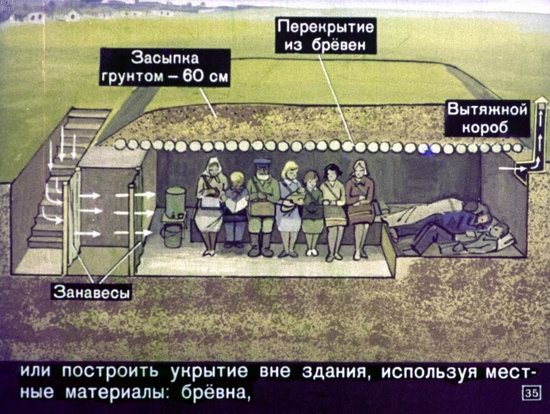Soviet Filmstrip for Kids about Nuclear War Shelters in 1970, picture 35