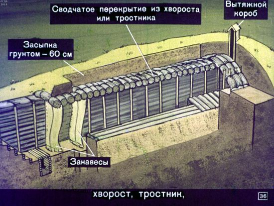 Soviet Filmstrip for Kids about Nuclear War Shelters in 1970, picture 36