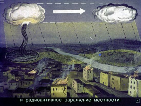 Soviet Filmstrip for Kids about Nuclear War Shelters in 1970, picture 4