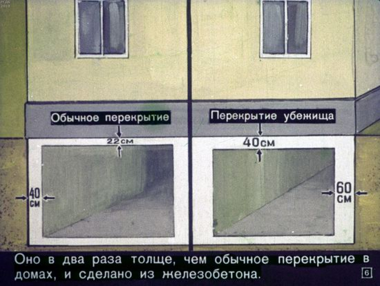 Soviet Filmstrip for Kids about Nuclear War Shelters in 1970, picture 6