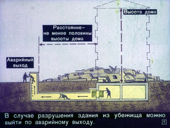 Soviet Filmstrip for Kids about Nuclear War Shelters in 1970, picture 7