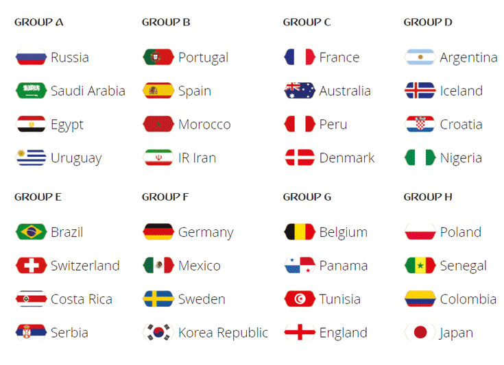 Groups for the 2018 FIFA World Cup Russia
